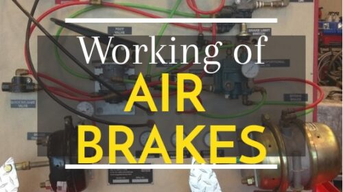 Construction and Working of Air brakes | Becurious.co.in